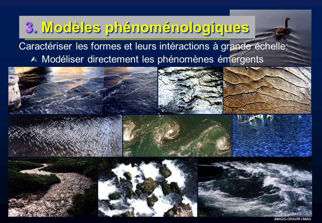 3. Modèles phénoménologiques Caractériser les formes et leurs intéractions à grande échelle: Ù Modéliser directement les phénomènes émergents