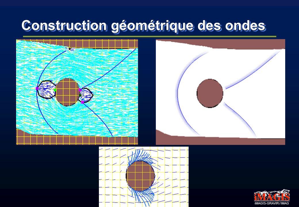 iMAGIS-GRAVIR / IMAG Construction géométrique des ondes