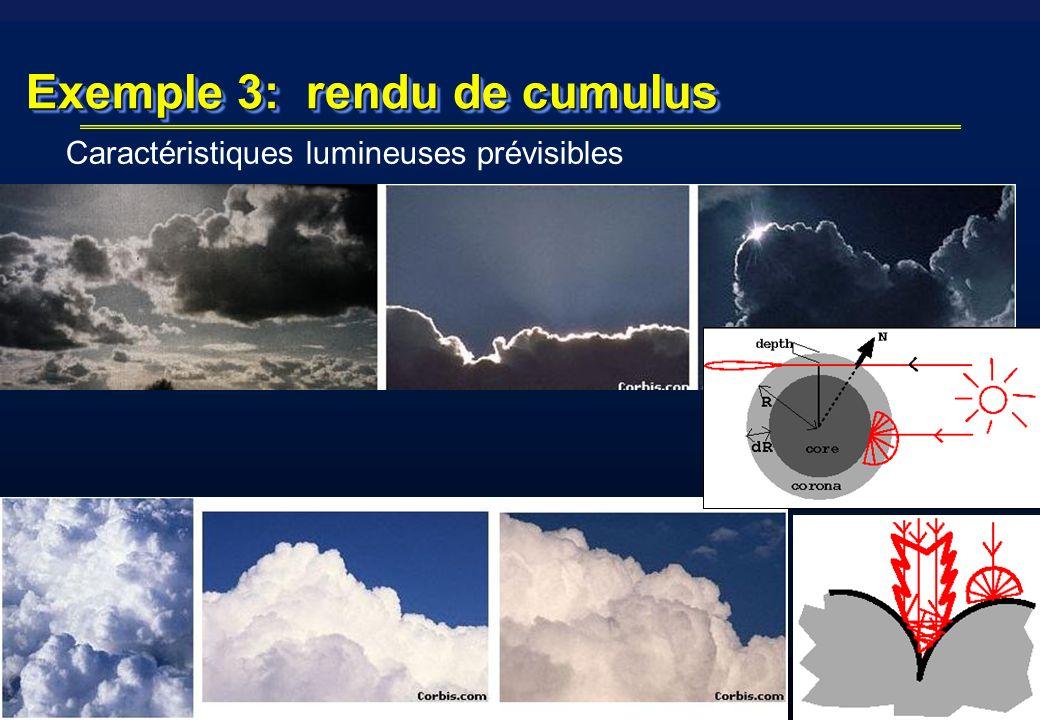 Exemple 3: rendu de cumulus Caractéristiques lumineuses prévisibles