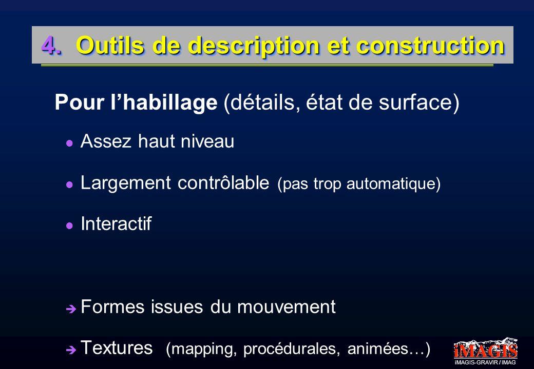 iMAGIS-GRAVIR / IMAG 4. Outils de description et construction Pour lhabillage (détails, état de surface) Assez haut niveau Largement contrôlable (pas