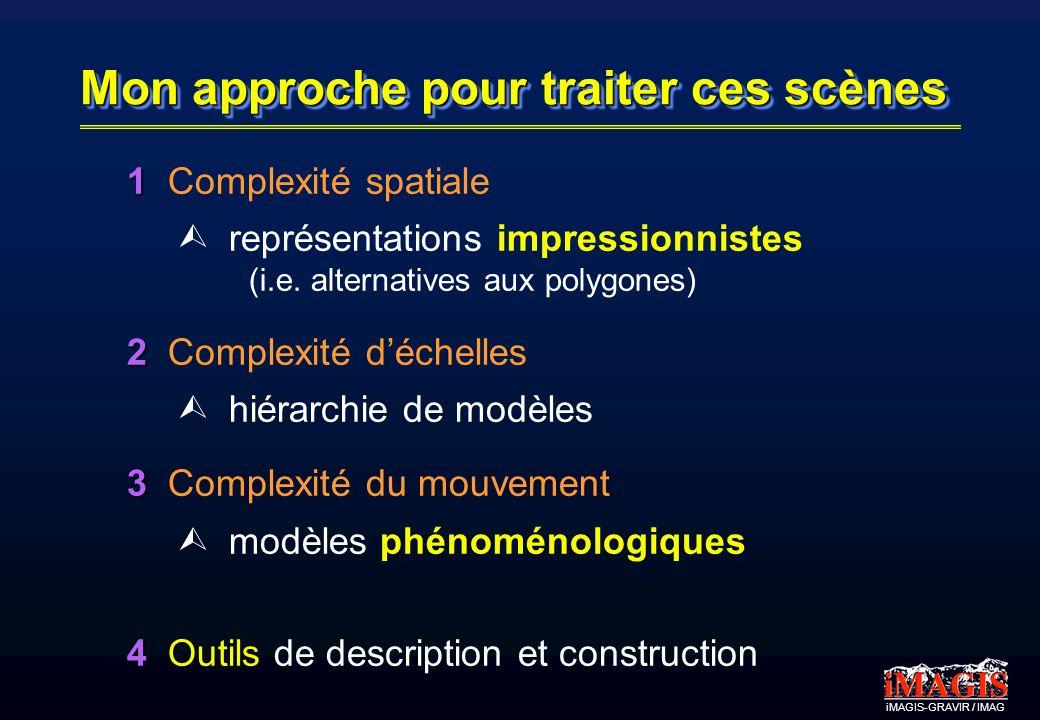 Mon approche pour traiter ces scènes 1 1 Complexité spatiale Ù représentations impressionnistes (i.e. alternatives aux polygones) 2 2 Complexité déche