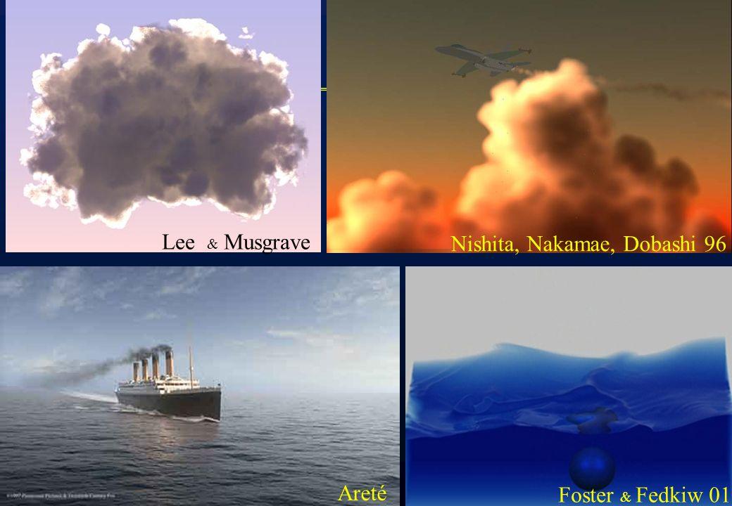 iMAGIS-GRAVIR / IMAG Areté Foster & Fedkiw 01 Nishita, Nakamae, Dobashi 96 Lee & Musgrave