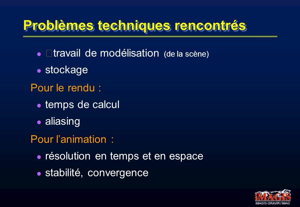 iMAGIS-GRAVIR / IMAG Problèmes techniques rencontrés travail de modélisation (de la scène) stockage Pour le rendu : temps de calcul aliasing Pour lanimation : résolution en temps et en espace stabilité, convergence