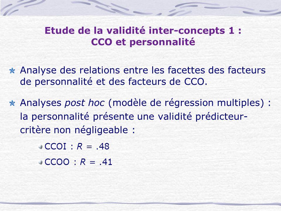 Etude de la validité inter-concepts 1 : CCO et personnalité Analyse des relations entre les facettes des facteurs de personnalité et des facteurs de CCO.