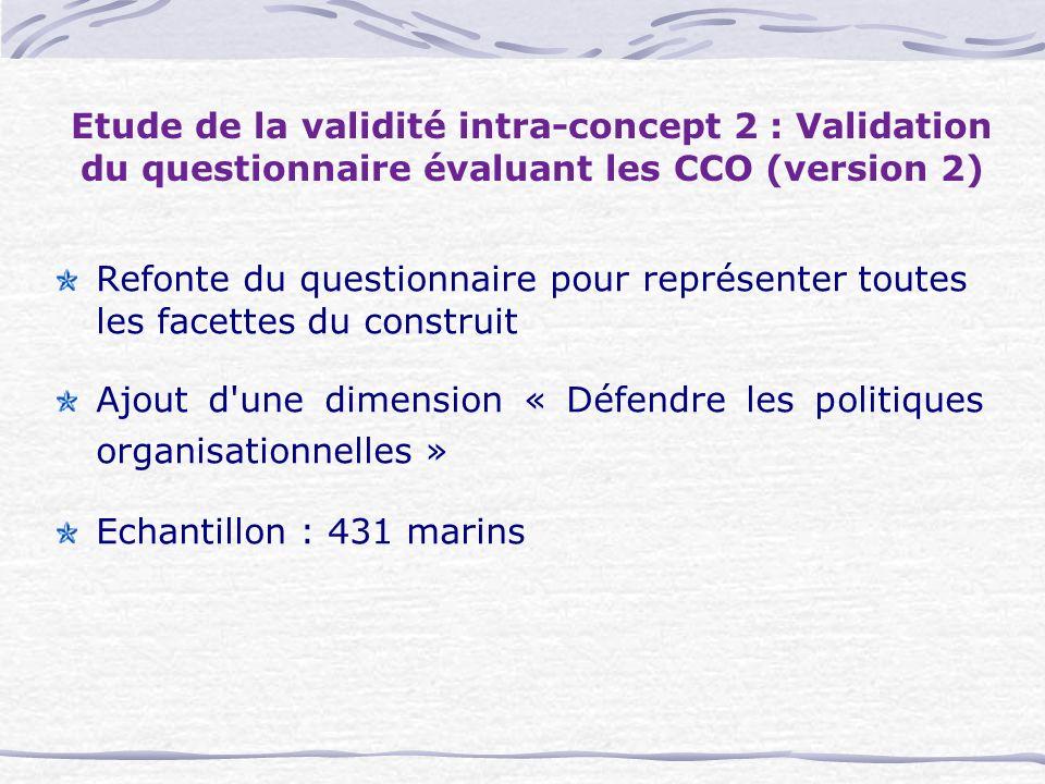Etude de la validité intra-concept 2 : Validation du questionnaire évaluant les CCO (version 2) Refonte du questionnaire pour représenter toutes les facettes du construit Ajout d une dimension « Défendre les politiques organisationnelles » Echantillon : 431 marins