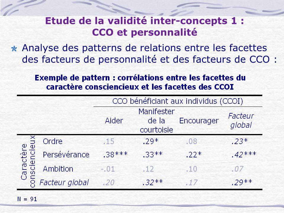 Etude de la validité inter-concepts 1 : CCO et personnalité Analyse des patterns de relations entre les facettes des facteurs de personnalité et des facteurs de CCO :