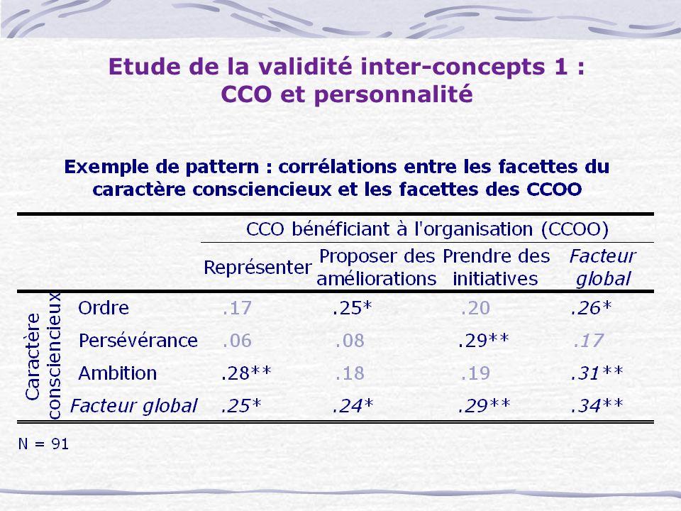 Etude de la validité inter-concepts 1 : CCO et personnalité