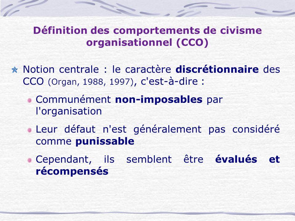 Définition des comportements de civisme organisationnel (CCO) Notion centrale : le caractère discrétionnaire des CCO (Organ, 1988, 1997), c est-à-dire : Communément non-imposables par l organisation Leur défaut n est généralement pas considéré comme punissable Cependant, ils semblent être évalués et récompensés