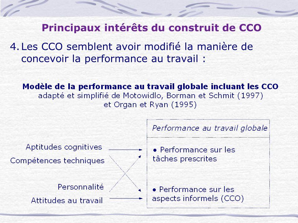 Principaux intérêts du construit de CCO 4.Les CCO semblent avoir modifié la manière de concevoir la performance au travail :