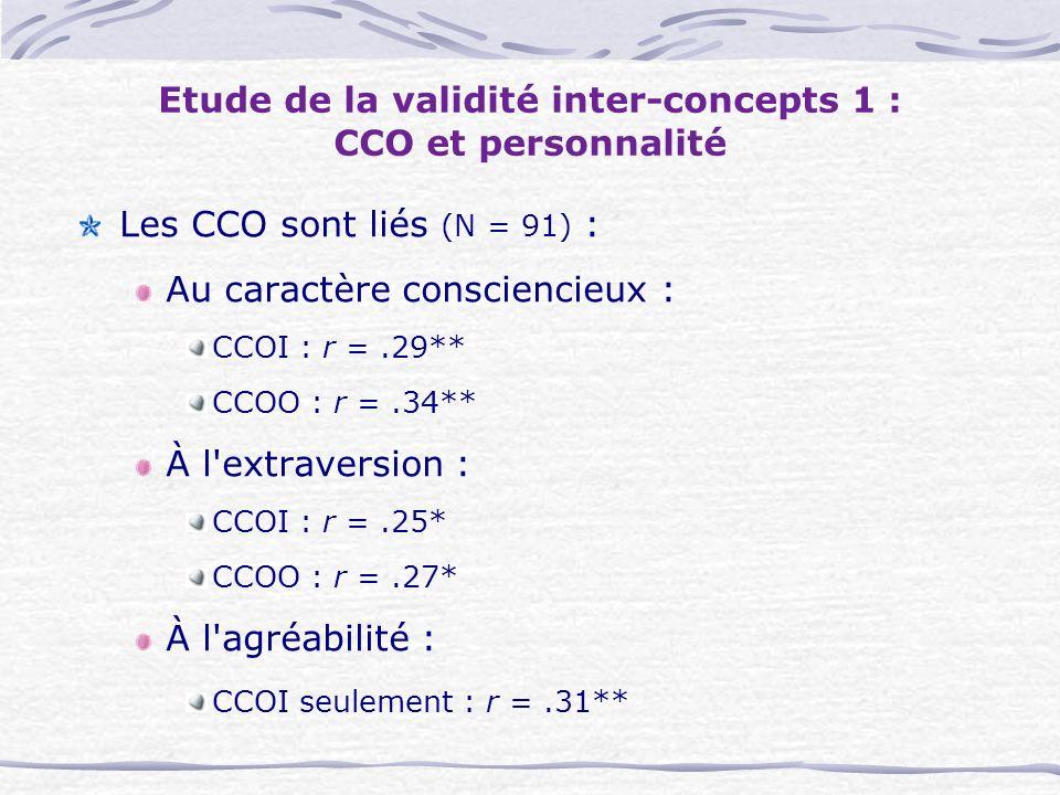 Etude de la validité inter-concepts 1 : CCO et personnalité Les CCO sont liés (N = 91) : Au caractère consciencieux : CCOI : r =.29** CCOO : r =.34** À l extraversion : CCOI : r =.25* CCOO : r =.27* À l agréabilité : CCOI seulement : r =.31**
