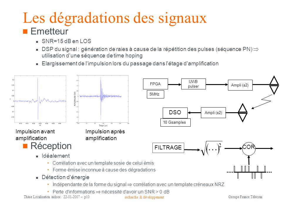 recherche & développement Groupe France Télécom Thèse Localisation indoor / 22-01-2007 – p10 Emetteur SNR=15 dB en LOS DSP du signal : génération de r