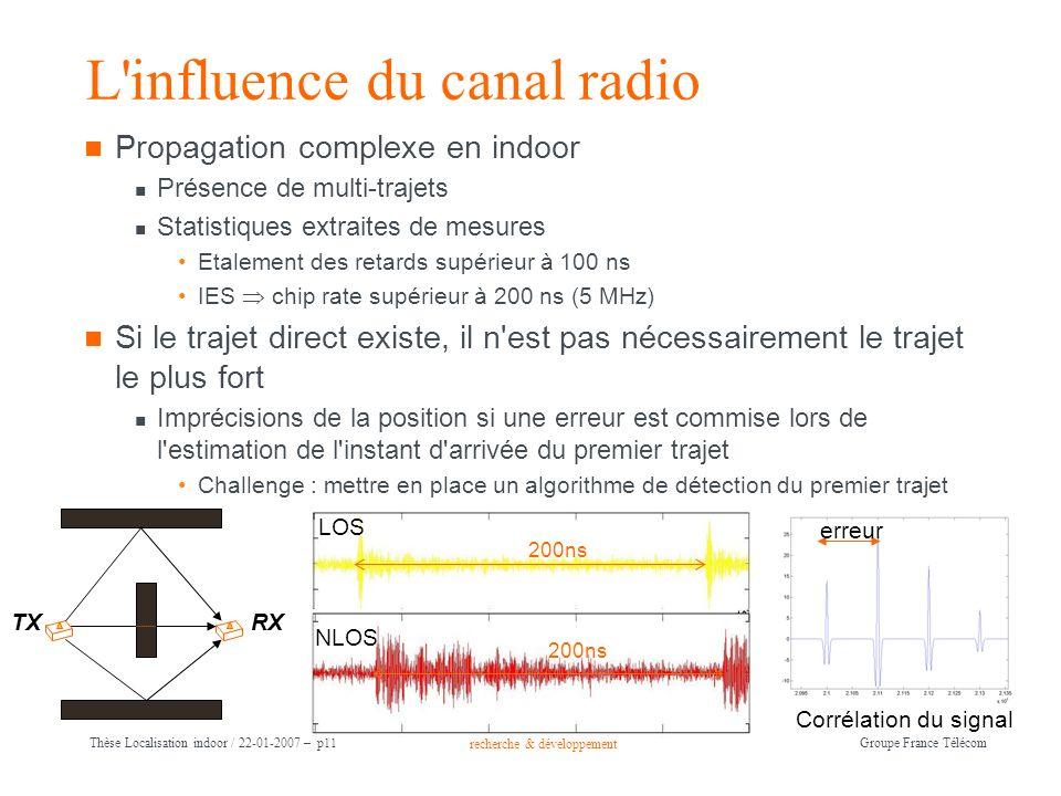 recherche & développement Groupe France Télécom Thèse Localisation indoor / 22-01-2007 – p11 L'influence du canal radio Propagation complexe en indoor