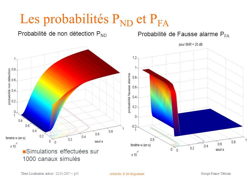 recherche & développement Groupe France Télécom Thèse Localisation indoor / 22-01-2007 – p15 Les probabilités P ND et P FA Probabilité de non détectio