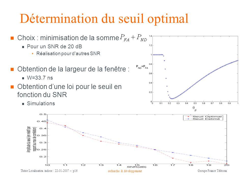 recherche & développement Groupe France Télécom Thèse Localisation indoor / 22-01-2007 – p16 Détermination du seuil optimal Choix : minimisation de la