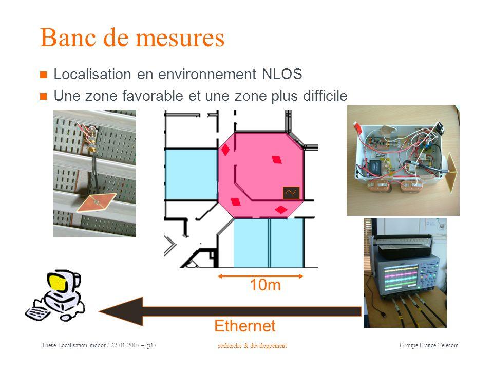 recherche & développement Groupe France Télécom Thèse Localisation indoor / 22-01-2007 – p17 Banc de mesures Localisation en environnement NLOS Une zo
