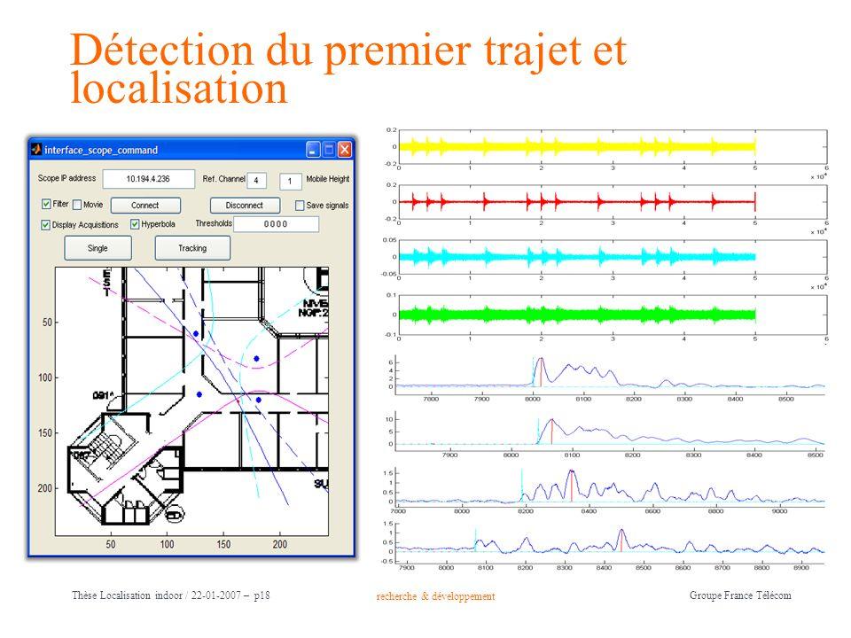recherche & développement Groupe France Télécom Thèse Localisation indoor / 22-01-2007 – p18 Détection du premier trajet et localisation