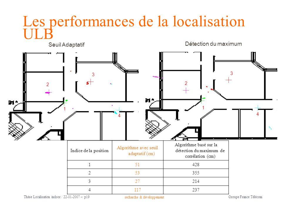 recherche & développement Groupe France Télécom Thèse Localisation indoor / 22-01-2007 – p19 Les performances de la localisation ULB Seuil Adaptatif 1