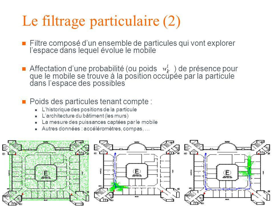 recherche & développement Groupe France Télécom Thèse Localisation indoor / 22-01-2007 – p31 Le filtrage particulaire (2) Filtre composé dun ensemble