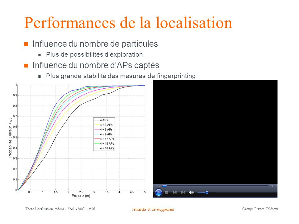 recherche & développement Groupe France Télécom Thèse Localisation indoor / 22-01-2007 – p36 Performances de la localisation Influence du nombre de pa