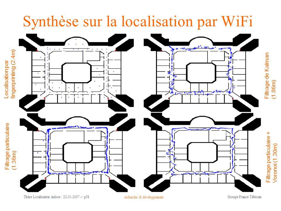 recherche & développement Groupe France Télécom Thèse Localisation indoor / 22-01-2007 – p38 Synthèse sur la localisation par WiFi Localisation parfin