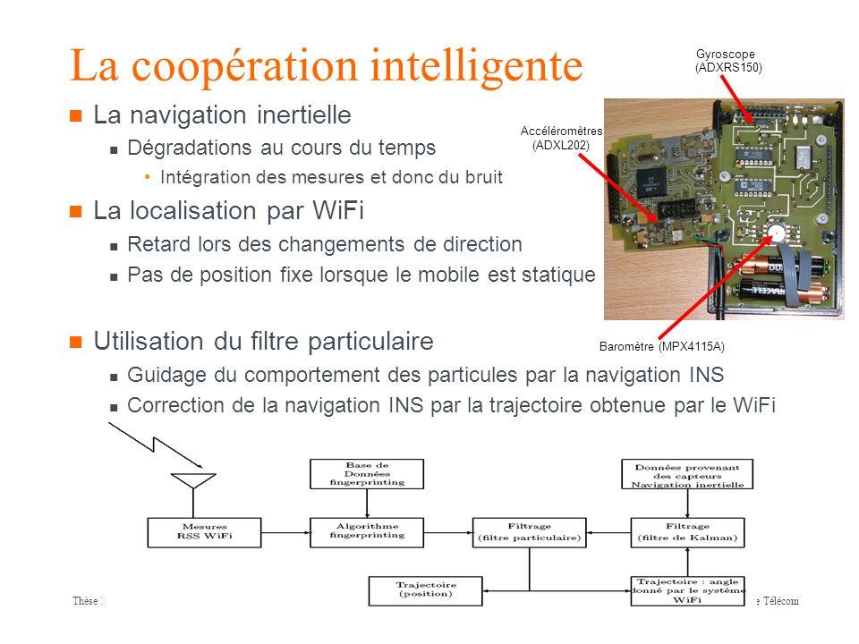 recherche & développement Groupe France Télécom Thèse Localisation indoor / 22-01-2007 – p41 La coopération intelligente La navigation inertielle Dégr
