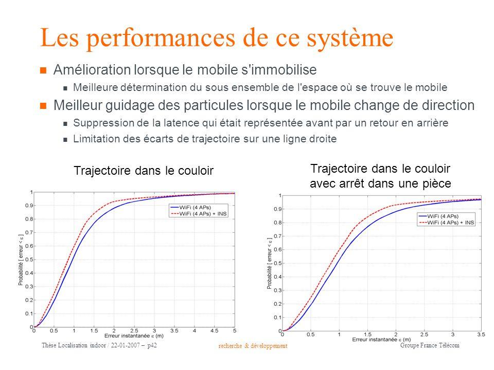 recherche & développement Groupe France Télécom Thèse Localisation indoor / 22-01-2007 – p42 Les performances de ce système Amélioration lorsque le mo