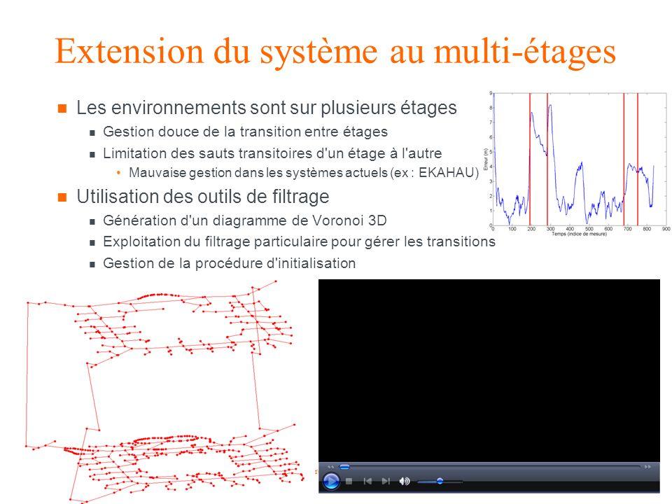 recherche & développement Groupe France Télécom Thèse Localisation indoor / 22-01-2007 – p44 Extension du système au multi-étages Les environnements s