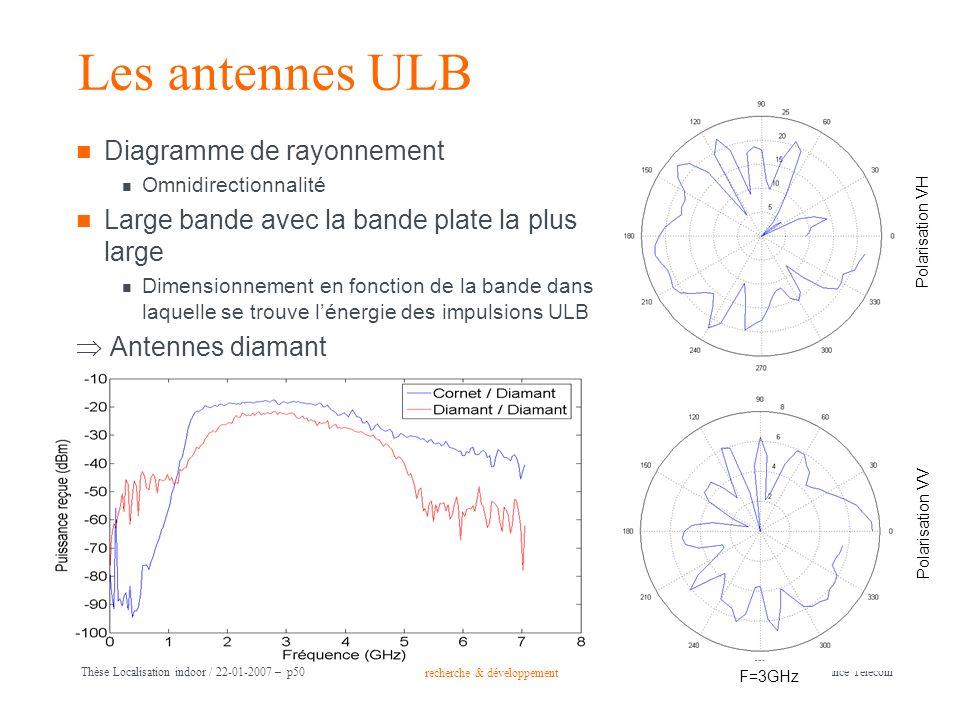 recherche & développement Groupe France Télécom Thèse Localisation indoor / 22-01-2007 – p50 Les antennes ULB Diagramme de rayonnement Omnidirectionna