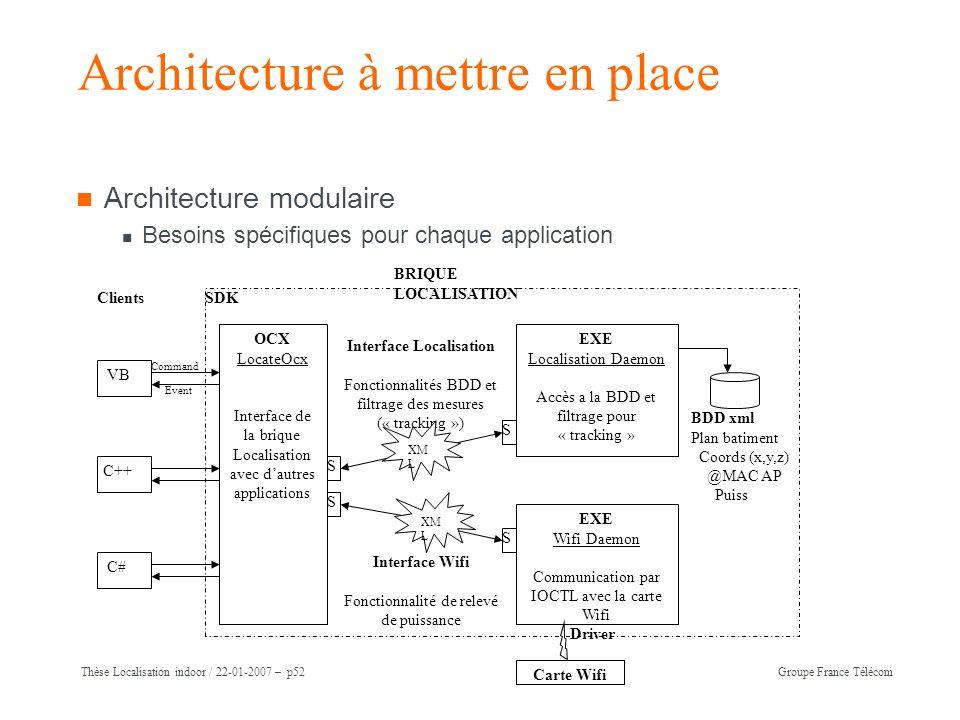 recherche & développement Groupe France Télécom Thèse Localisation indoor / 22-01-2007 – p52 Architecture à mettre en place Architecture modulaire Bes