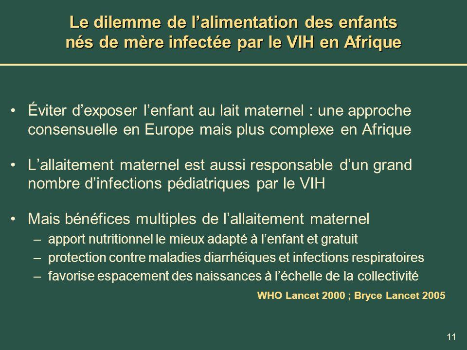 11 Le dilemme de lalimentation des enfants nés de mère infectée par le VIH en Afrique Éviter dexposer lenfant au lait maternel : une approche consensu