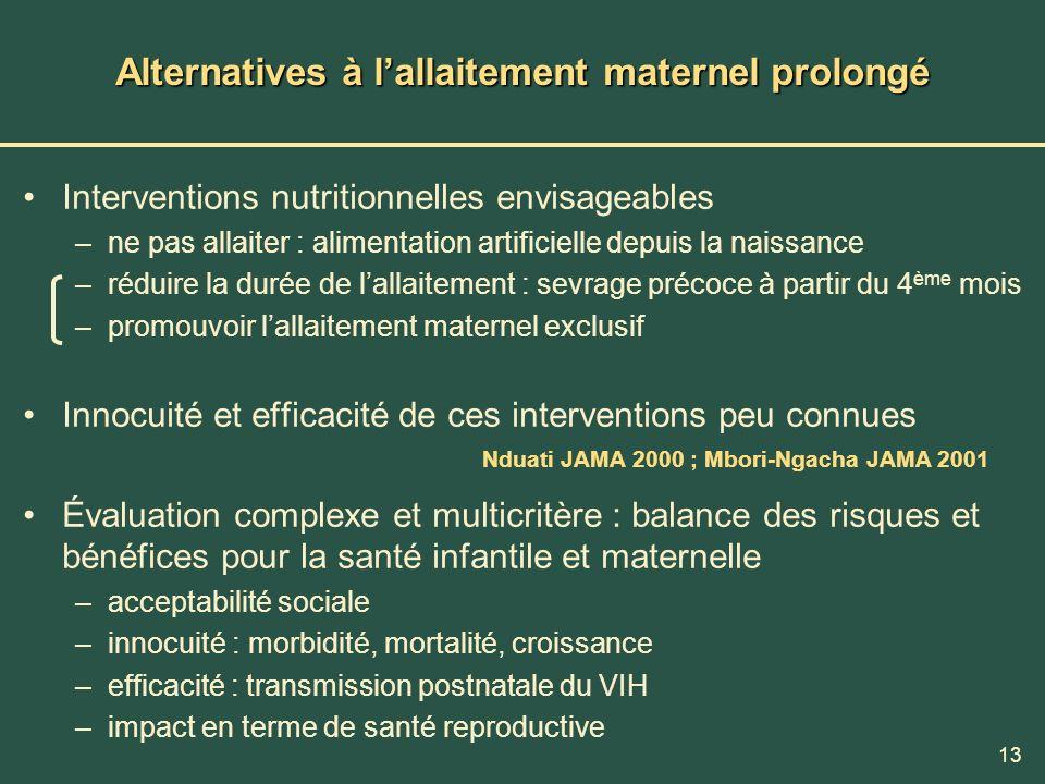 13 Alternatives à lallaitement maternel prolongé Interventions nutritionnelles envisageables –ne pas allaiter : alimentation artificielle depuis la na