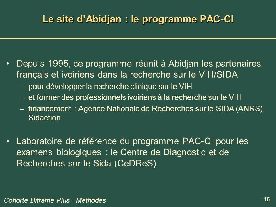 15 Le site dAbidjan : le programme PAC-CI Depuis 1995, ce programme réunit à Abidjan les partenaires français et ivoiriens dans la recherche sur le VI