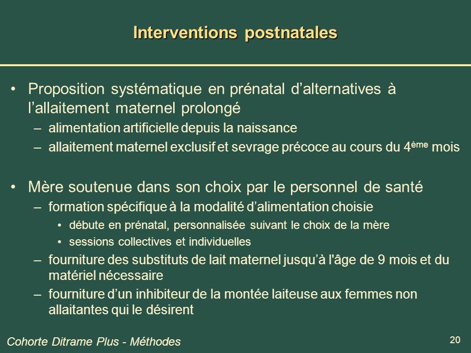 20 Interventions postnatales Proposition systématique en prénatal dalternatives à lallaitement maternel prolongé –alimentation artificielle depuis la