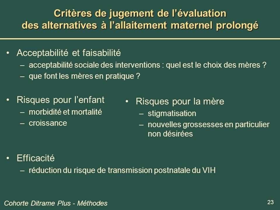 23 Critères de jugement de lévaluation des alternatives à lallaitement maternel prolongé Acceptabilité et faisabilité –acceptabilité sociale des inter