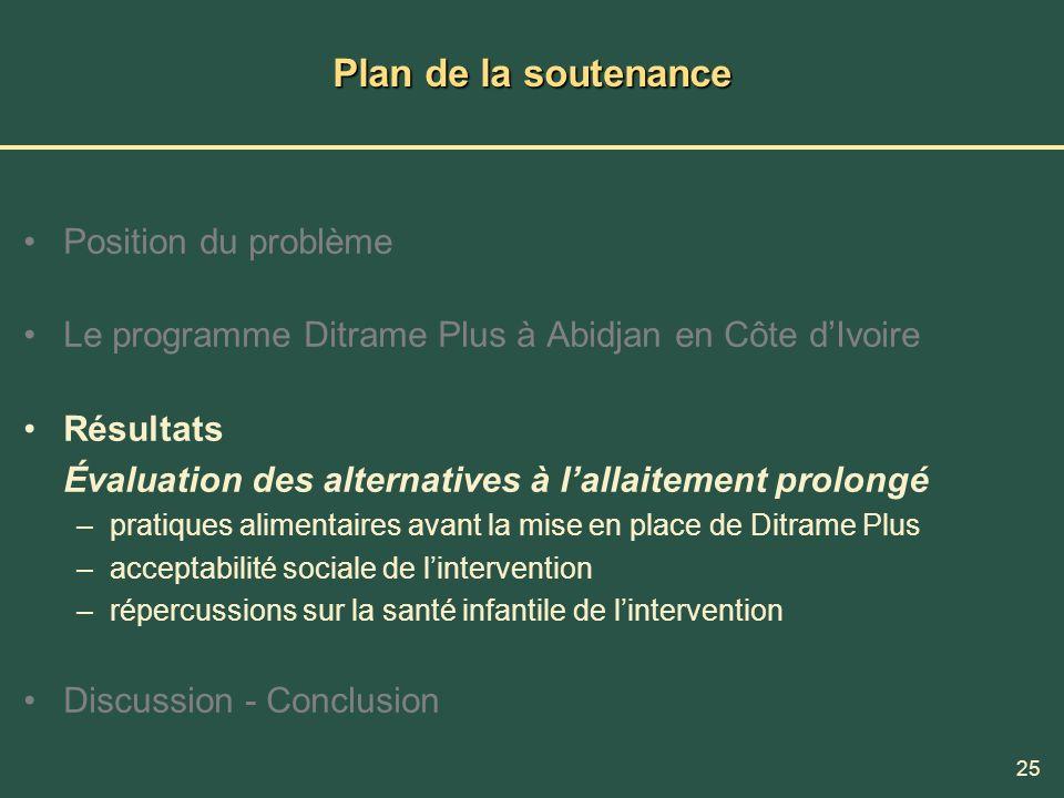 25 Plan de la soutenance Position du problème Le programme Ditrame Plus à Abidjan en Côte dIvoire Résultats Évaluation des alternatives à lallaitement