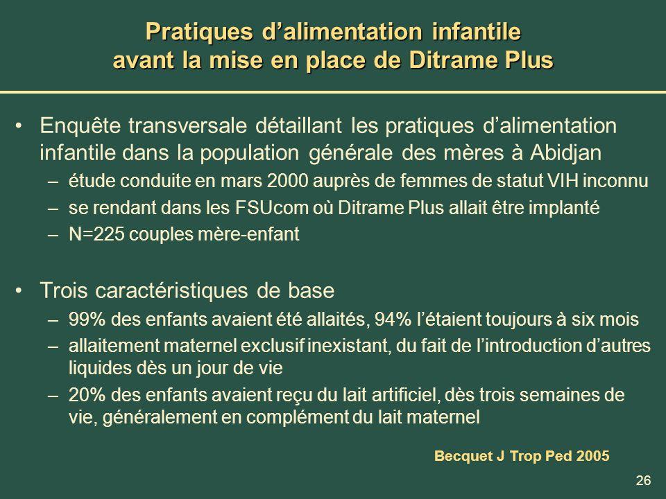 26 Pratiques dalimentation infantile avant la mise en place de Ditrame Plus Enquête transversale détaillant les pratiques dalimentation infantile dans