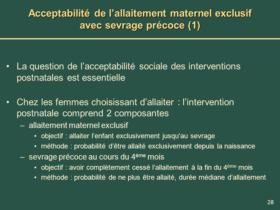 28 Acceptabilité de lallaitement maternel exclusif avec sevrage précoce (1) La question de lacceptabilité sociale des interventions postnatales est es