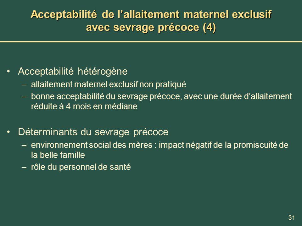 31 Acceptabilité de lallaitement maternel exclusif avec sevrage précoce (4) Acceptabilité hétérogène –allaitement maternel exclusif non pratiqué –bonn