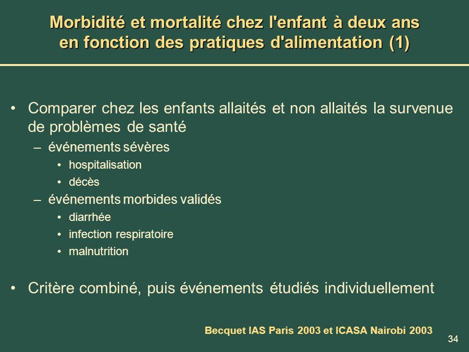 34 Morbidité et mortalité chez l'enfant à deux ans en fonction des pratiques d'alimentation (1) Comparer chez les enfants allaités et non allaités la