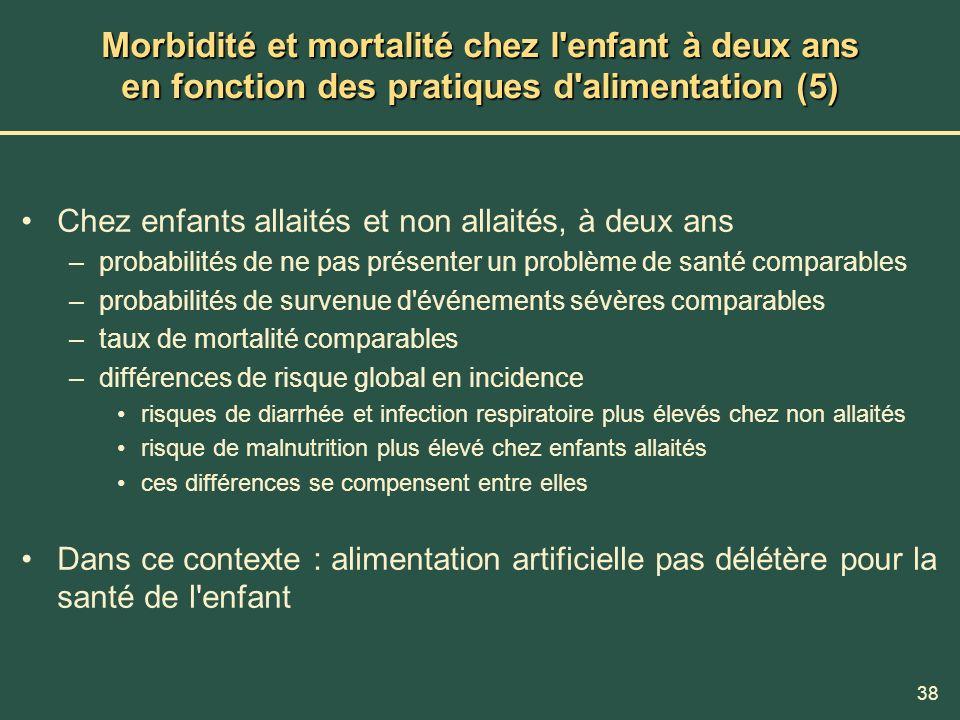 38 Morbidité et mortalité chez l'enfant à deux ans en fonction des pratiques d'alimentation (5) Chez enfants allaités et non allaités, à deux ans –pro
