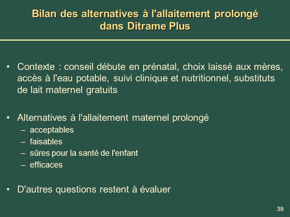 39 Bilan des alternatives à l'allaitement prolongé dans Ditrame Plus Contexte : conseil débute en prénatal, choix laissé aux mères, accès à l'eau pota
