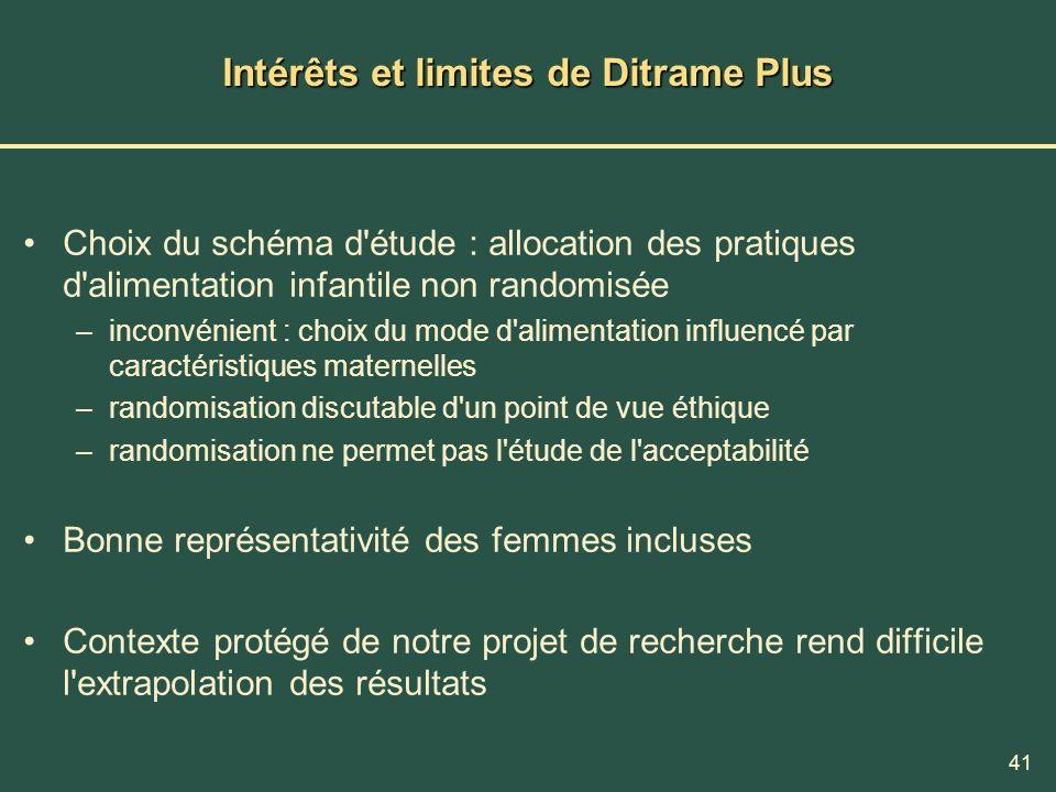 41 Intérêts et limites de Ditrame Plus Choix du schéma d'étude : allocation des pratiques d'alimentation infantile non randomisée –inconvénient : choi