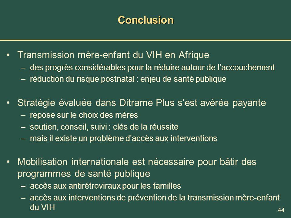 44 Conclusion Transmission mère-enfant du VIH en Afrique –des progrès considérables pour la réduire autour de laccouchement –réduction du risque postn