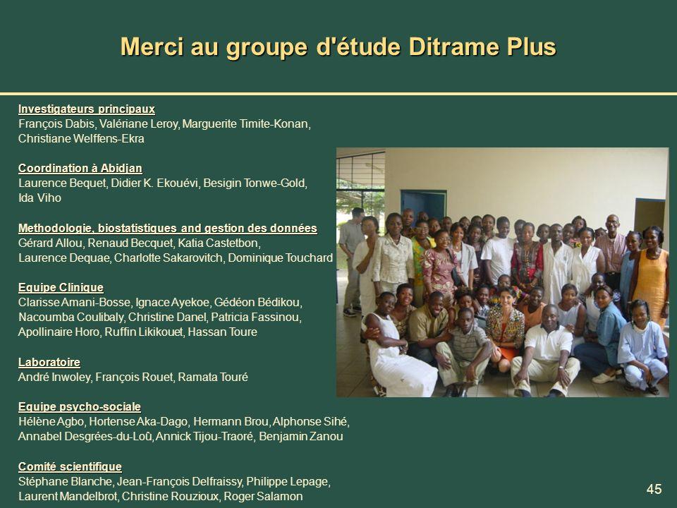 45 Merci au groupe d'étude Ditrame Plus Investigateurs principaux François Dabis, Valériane Leroy, Marguerite Timite-Konan, Christiane Welffens-Ekra C