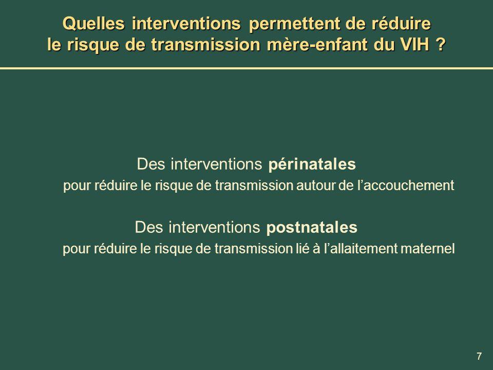 8 Prévention de la transmission périnatale du VIH Régimes courts dantirétroviraux –zidovudine (AZT), lamivudine (3TC), névirapine (NVP) –les multithérapies les plus longues sont les plus efficaces Leroy AIDS 2005 Dabis Lancet 1999 Dabis AIDS 2005 0 5 10 15 20 Taux de transmission du VIH à 4-6 semaines, à Abidjan, Côte dIvoire (%) placebo AZT NVP AZT + 3TC NVP 20,6% 12,5% 6,5% 4,7% Essai Ditrame (1995-2000)Cohorte Ditrame Plus (2001-2003)