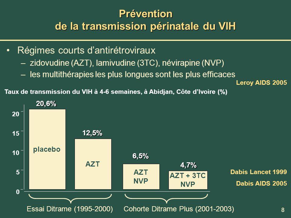 8 Prévention de la transmission périnatale du VIH Régimes courts dantirétroviraux –zidovudine (AZT), lamivudine (3TC), névirapine (NVP) –les multithér