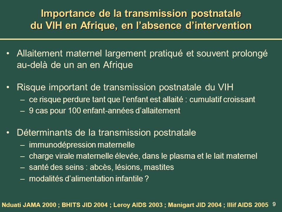 9 Importance de la transmission postnatale du VIH en Afrique, en labsence dintervention Allaitement maternel largement pratiqué et souvent prolongé au