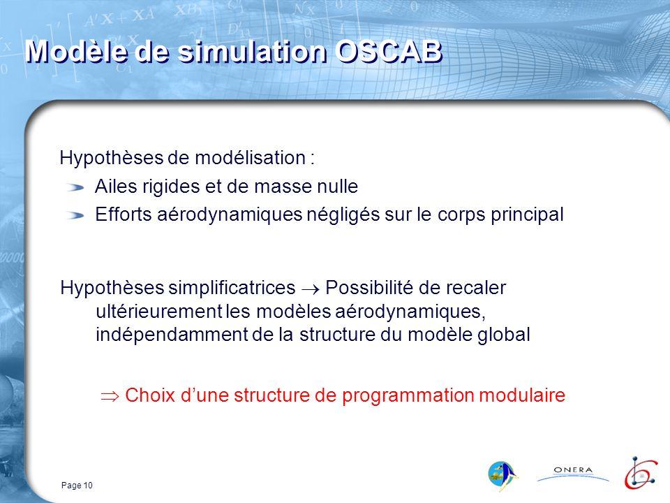 Page 10 Modèle de simulation OSCAB Hypothèses de modélisation : Ailes rigides et de masse nulle Efforts aérodynamiques négligés sur le corps principal Hypothèses simplificatrices Possibilité de recaler ultérieurement les modèles aérodynamiques, indépendamment de la structure du modèle global Choix dune structure de programmation modulaire