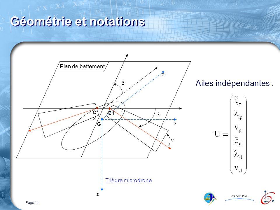 Page 11 C1 C2C2 G x y z Trièdre microdrone Géométrie et notations Plan de battement Ailes indépendantes :
