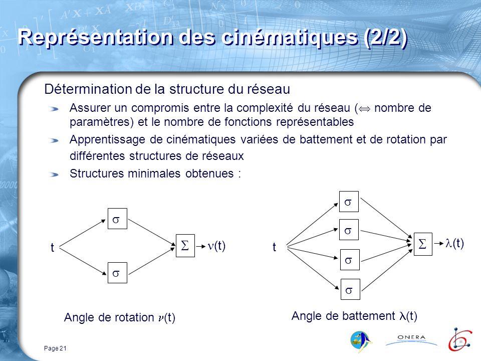 Page 21 Représentation des cinématiques (2/2) Détermination de la structure du réseau Assurer un compromis entre la complexité du réseau ( nombre de paramètres) et le nombre de fonctions représentables Apprentissage de cinématiques variées de battement et de rotation par différentes structures de réseaux Structures minimales obtenues : t (t) Angle de rotation (t) t (t) Angle de battement (t)
